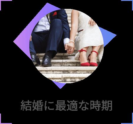 あなたの結婚に最適な時期を占います。これまで結婚のアドバイスをさせていただいた芸能人の方や私自身も、この最適な婚期に結婚をしています。